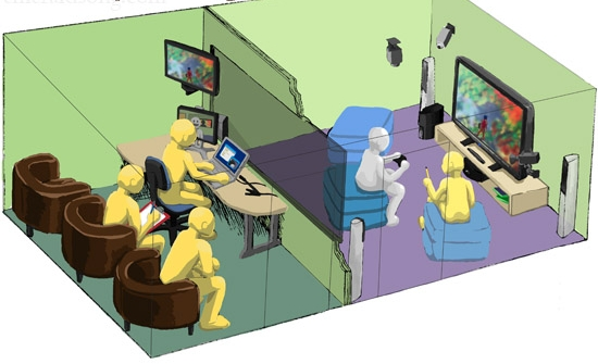 Case Study: A Cheap and Effective Usability Lab